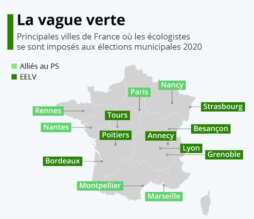 Analyse de la vague verte aux élections municipales 2020